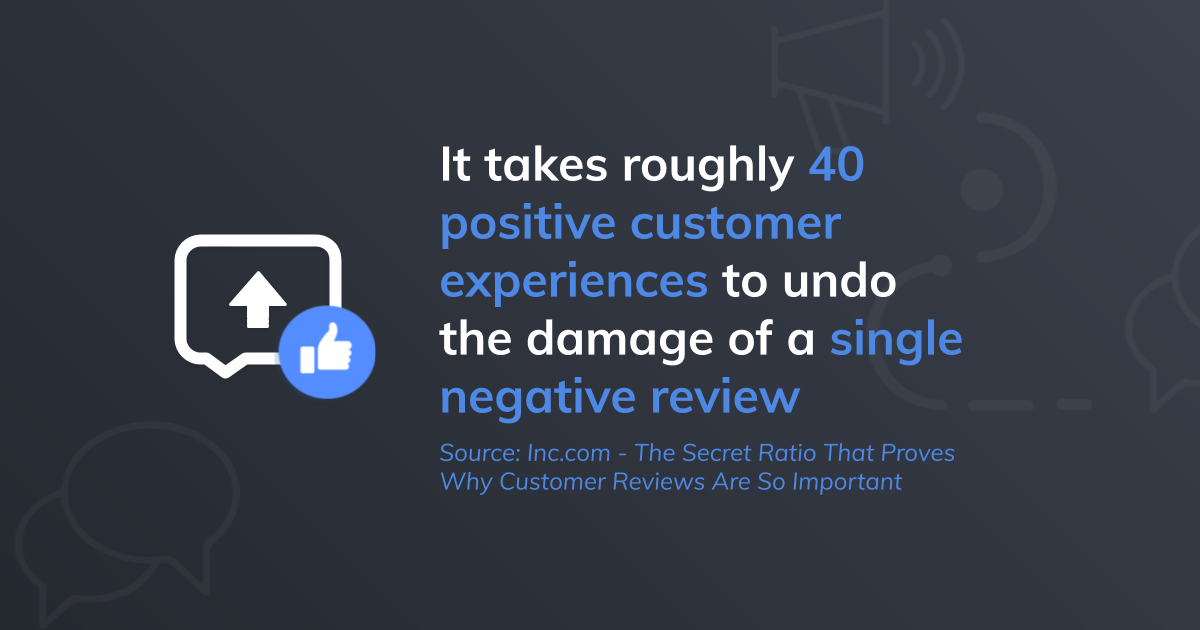 How Social Media Comments Impact Sales_ 13 Important Stats