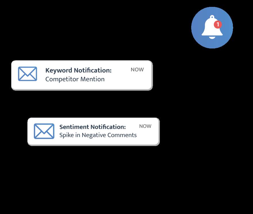 notifications-top